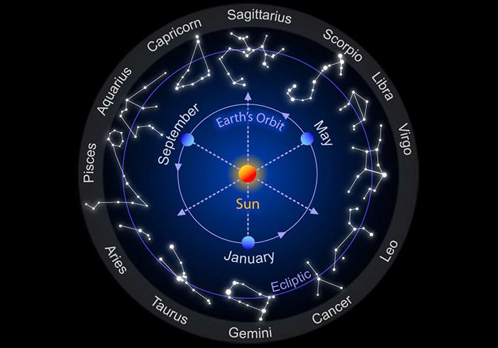 zodiac-constellations-data